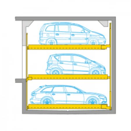 Combilift 543 Semi Automatisch Parkeersysteem