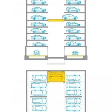 Multiparker 750 Volautomatisch Parkeersysteem