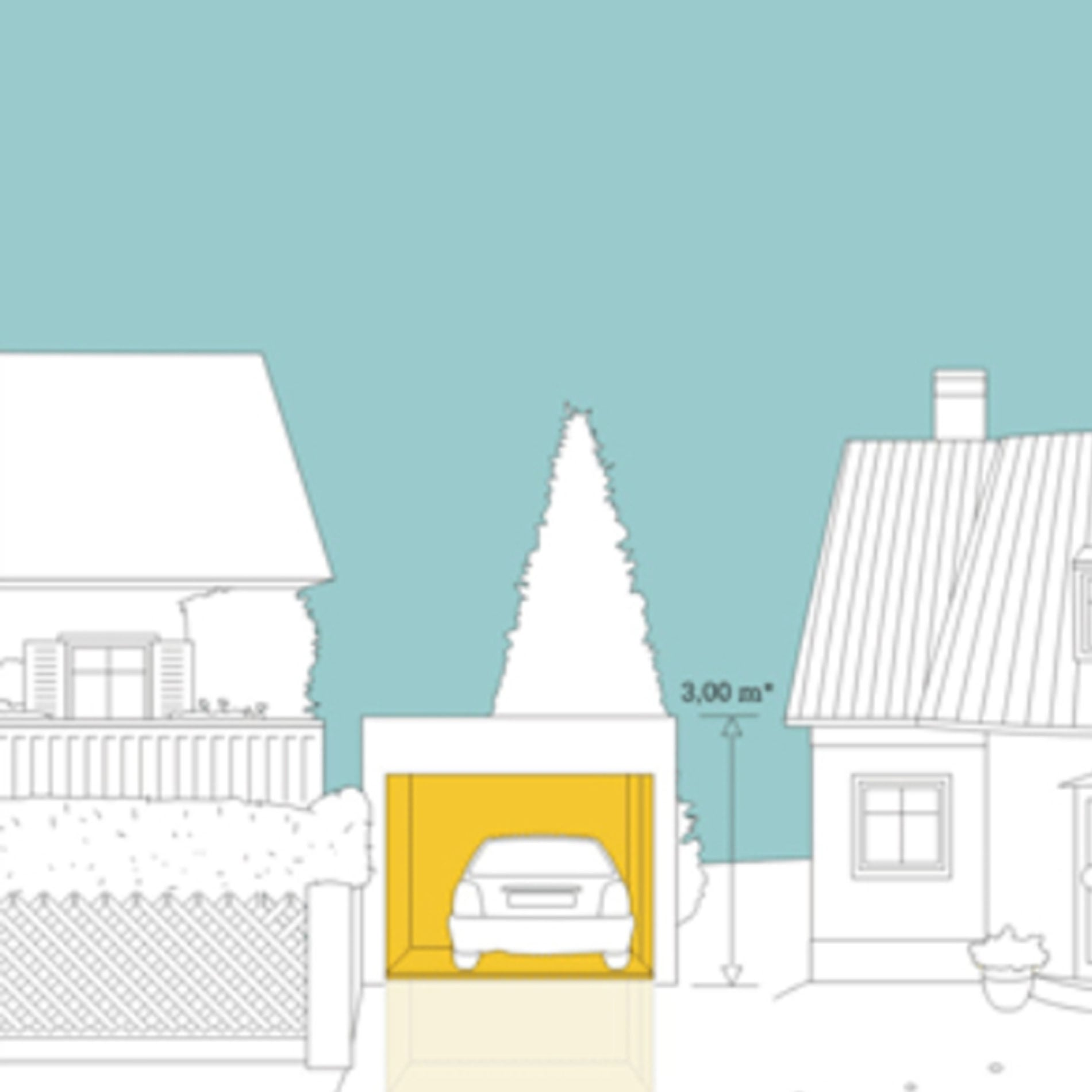 Carparkers Idee 4B